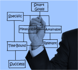 Picking the Best Executive Coaching Initiative